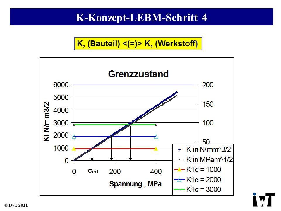 Bruchmechanik berechnung grenzzustand for Fem grundlagen